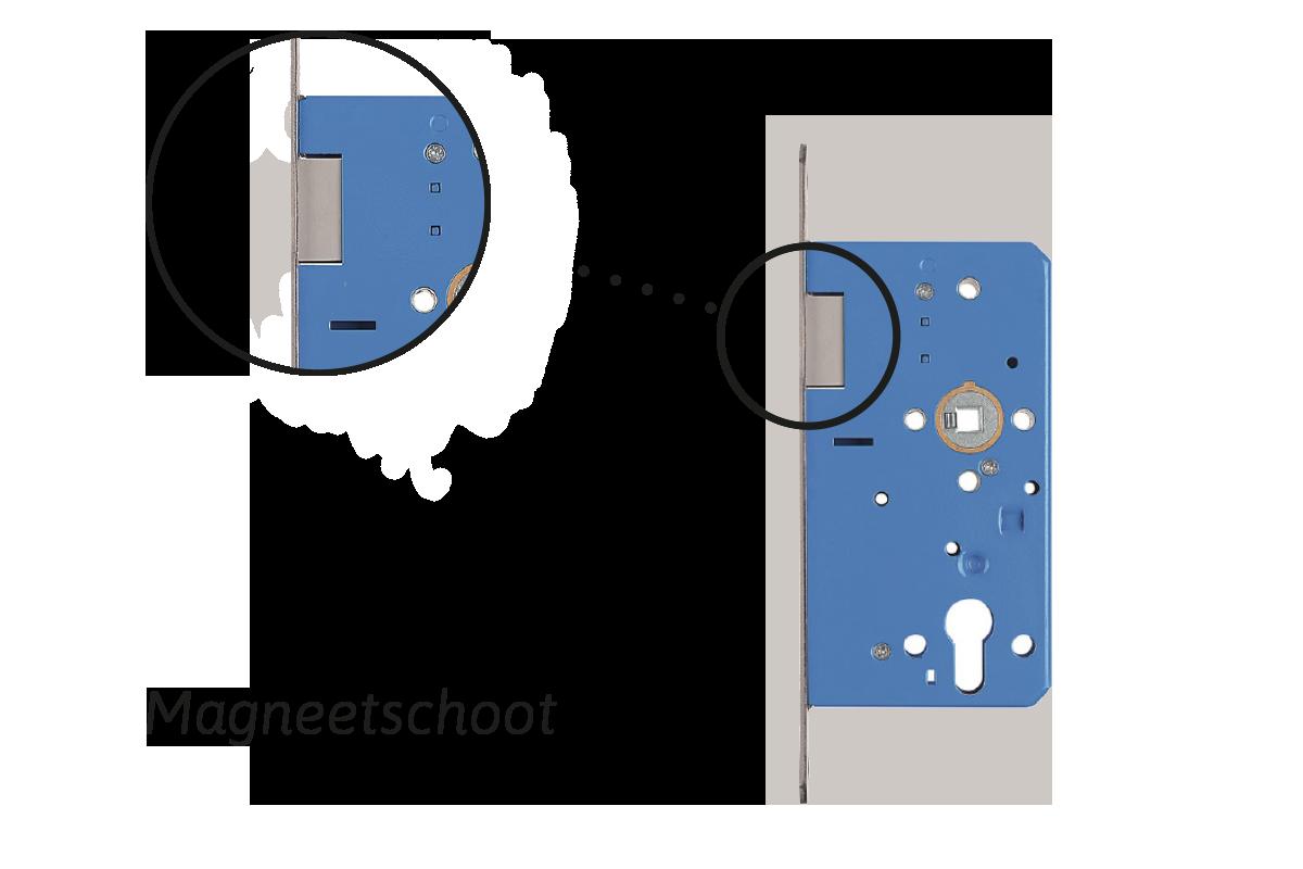 Magneetschoot