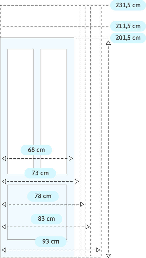 De breedte van een deur